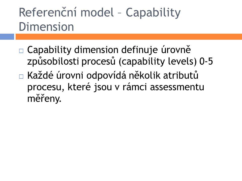 Referenční model – Capability Dimension  Capability dimension definuje úrovně způsobilosti procesů (capability levels) 0-5  Každé úrovni odpovídá několik atributů procesu, které jsou v rámci assessmentu měřeny.