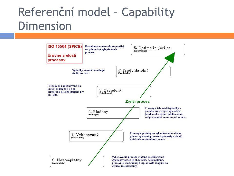  Atributy procesu:  1.1 Process Performance  2.1 Performance Management  2.2 Work Product Management  3.1 Process Definition  3.2 Process Deployment  4.1 Process Measurement  4.2 Process Control  5.1 Process Innovation  5.2 Process Optimization.