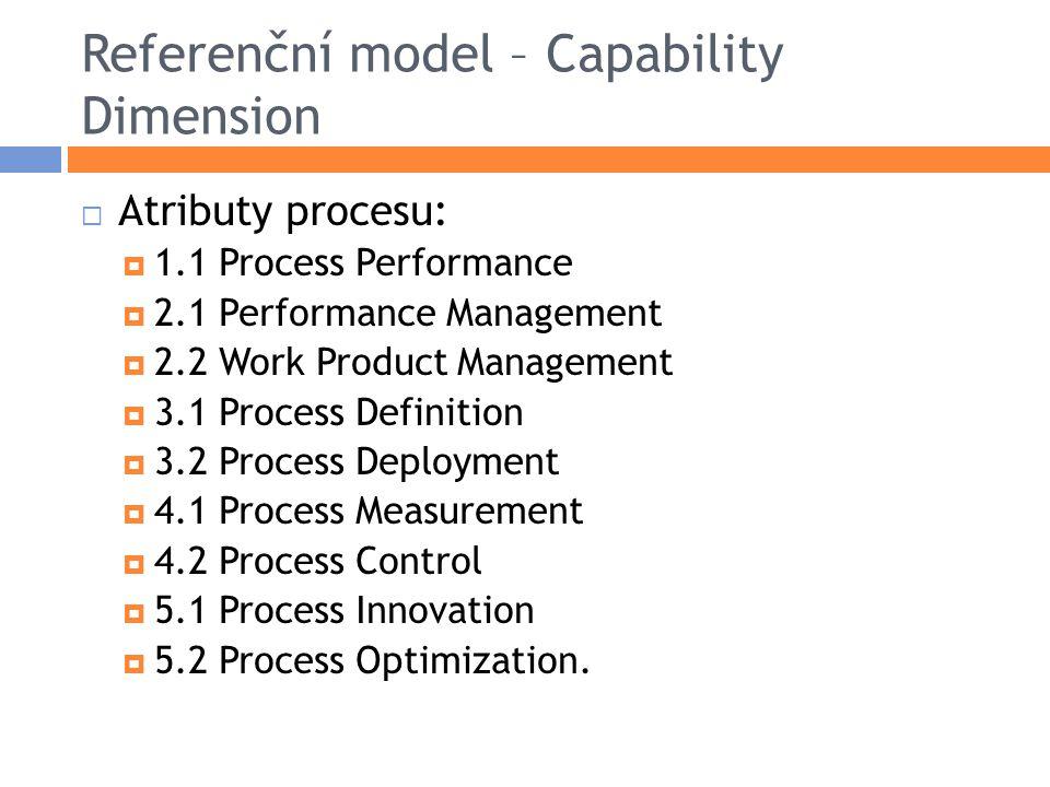 Referenční model – Capability Dimension  Atributy procesu jsou číslovány c.x  c značí úroveň způsobilosti procesu (viz dříve)  x je číslo atributu  např.