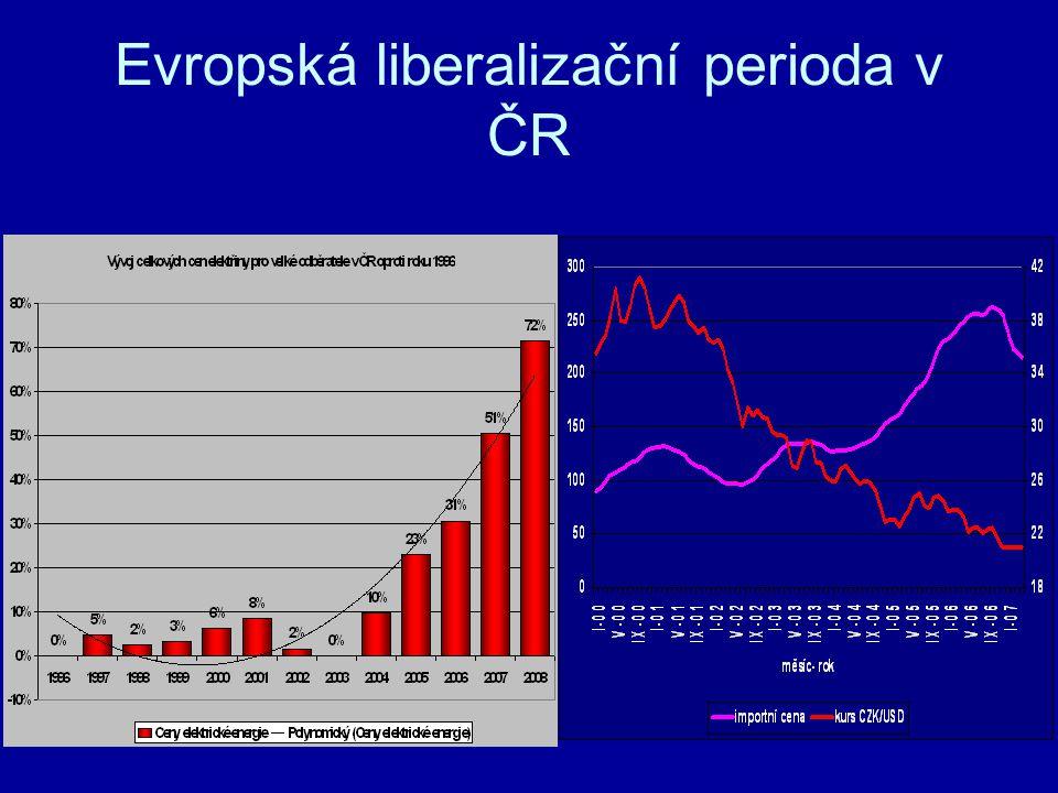 Evropská liberalizační perioda v ČR