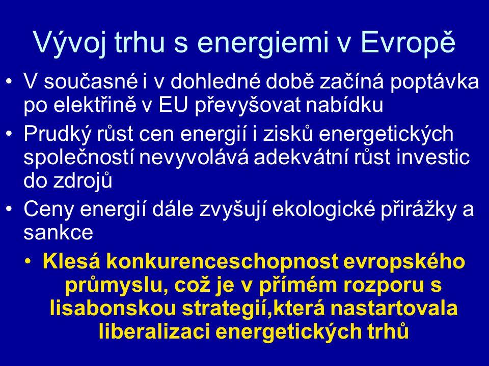 Vývoj trhu s energiemi v Evropě V současné i v dohledné době začíná poptávka po elektřině v EU převyšovat nabídku Prudký růst cen energií i zisků energetických společností nevyvolává adekvátní růst investic do zdrojů Ceny energií dále zvyšují ekologické přirážky a sankce Klesá konkurenceschopnost evropského průmyslu, což je v přímém rozporu s lisabonskou strategií,která nastartovala liberalizaci energetických trhů