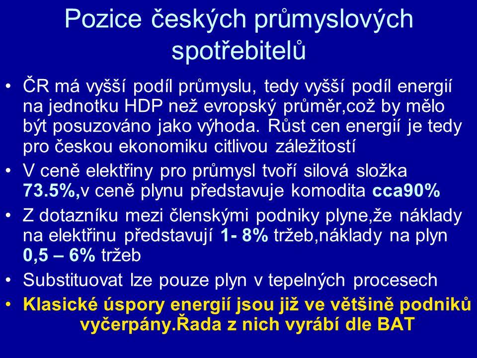 Pozice českých průmyslových spotřebitelů ČR má vyšší podíl průmyslu, tedy vyšší podíl energií na jednotku HDP než evropský průměr,což by mělo být posuzováno jako výhoda.