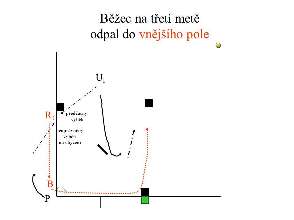 Běžec na třetí metě odpal do vnějšího pole U1U1 P R3R3 B předčasný výběh neoprávněný výběh na chycení