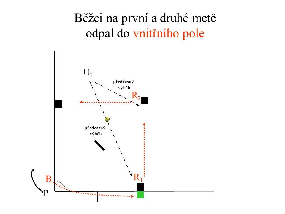 Běžci na první a druhé metě odpal do vnitřního pole U1U1 P R1R1 R2R2 B předčasný výběh předčasný výběh