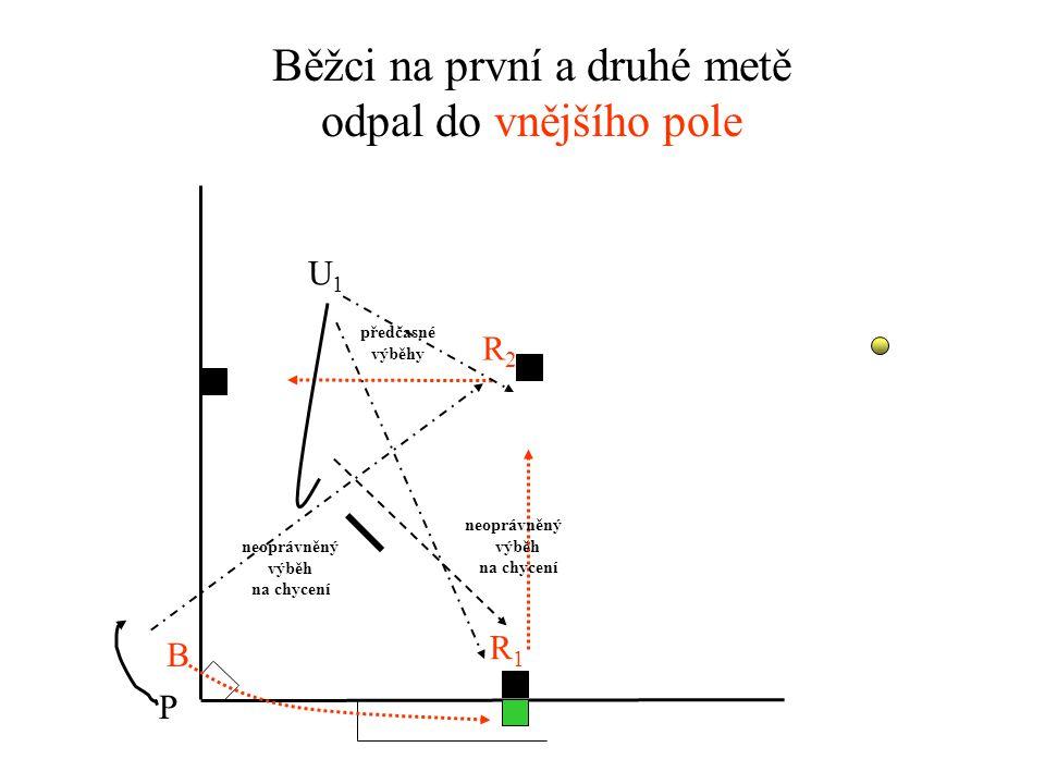 Běžci na první a druhé metě odpal do vnějšího pole U1U1 P R1R1 R2R2 B předčasné výběhy neoprávněný výběh na chycení neoprávněný výběh na chycení