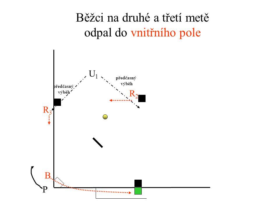 Běžci na druhé a třetí metě odpal do vnitřního pole U1U1 P R2R2 R3R3 B předčasný výběh předčasný výběh