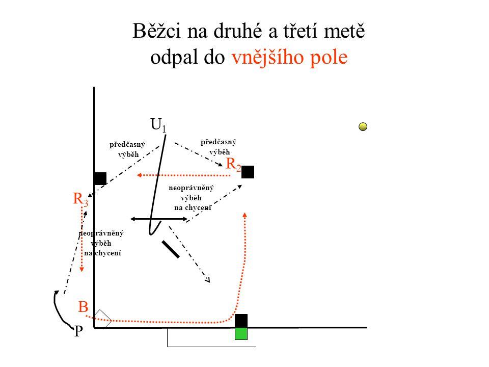 Běžci na druhé a třetí metě odpal do vnějšího pole U1U1 P R2R2 R3R3 B předčasný výběh předčasný výběh neoprávněný výběh na chycení neoprávněný výběh n
