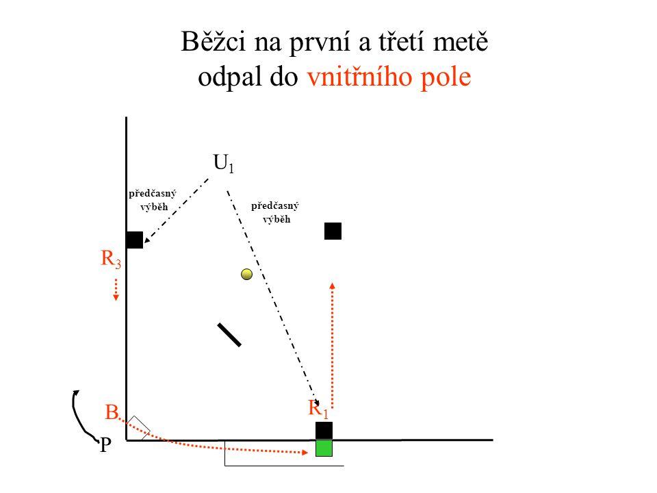 Běžci na první a třetí metě odpal do vnitřního pole U1U1 P R1R1 R3R3 B předčasný výběh předčasný výběh
