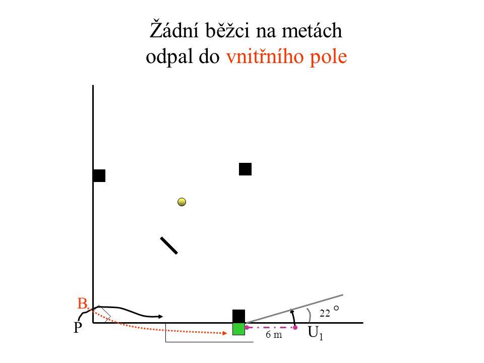 Žádní běžci na metách odpal do vnitřního pole U1U1 P B 22 ° 6 m
