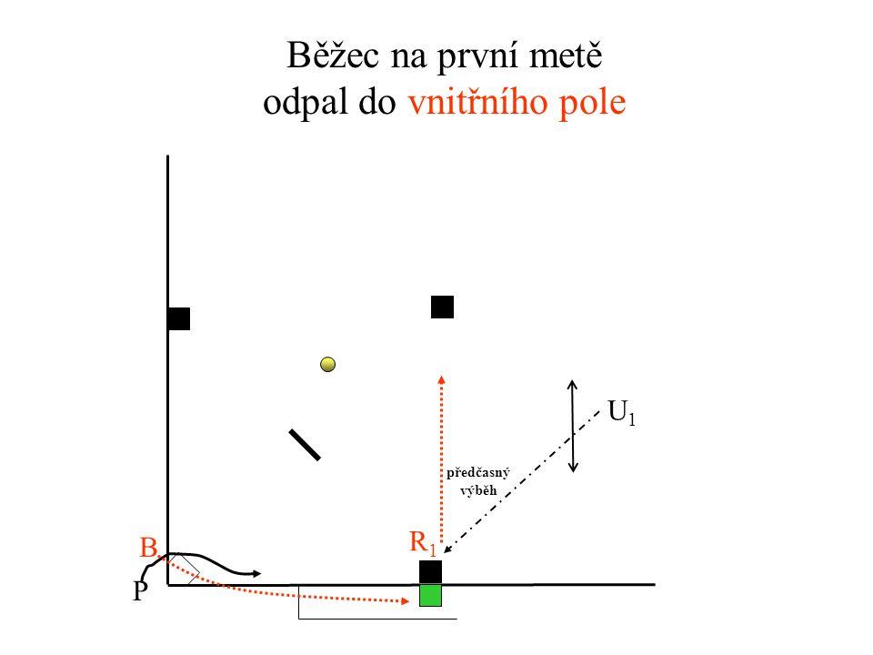 Běžec na první metě odpal do vnitřního pole U1U1 P R1R1 B předčasný výběh