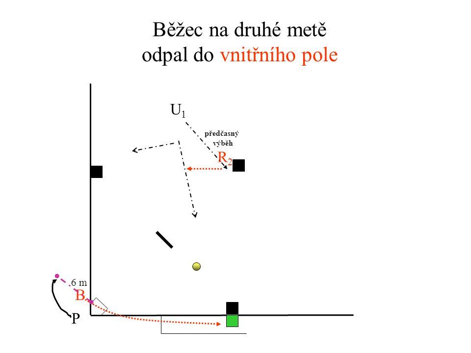 Běžec na druhé metě odpal do vnitřního pole U1U1 P R2R2 B předčasný výběh 6 m