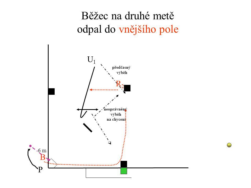 Běžec na druhé metě odpal do vnějšího pole U1U1 P R2R2 B neoprávněný výběh na chycení předčasný výběh 6 m