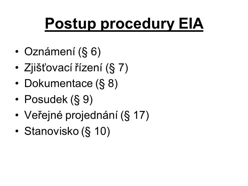 Postup procedury EIA Oznámení (§ 6) Zjišťovací řízení (§ 7) Dokumentace (§ 8) Posudek (§ 9) Veřejné projednání (§ 17) Stanovisko (§ 10)