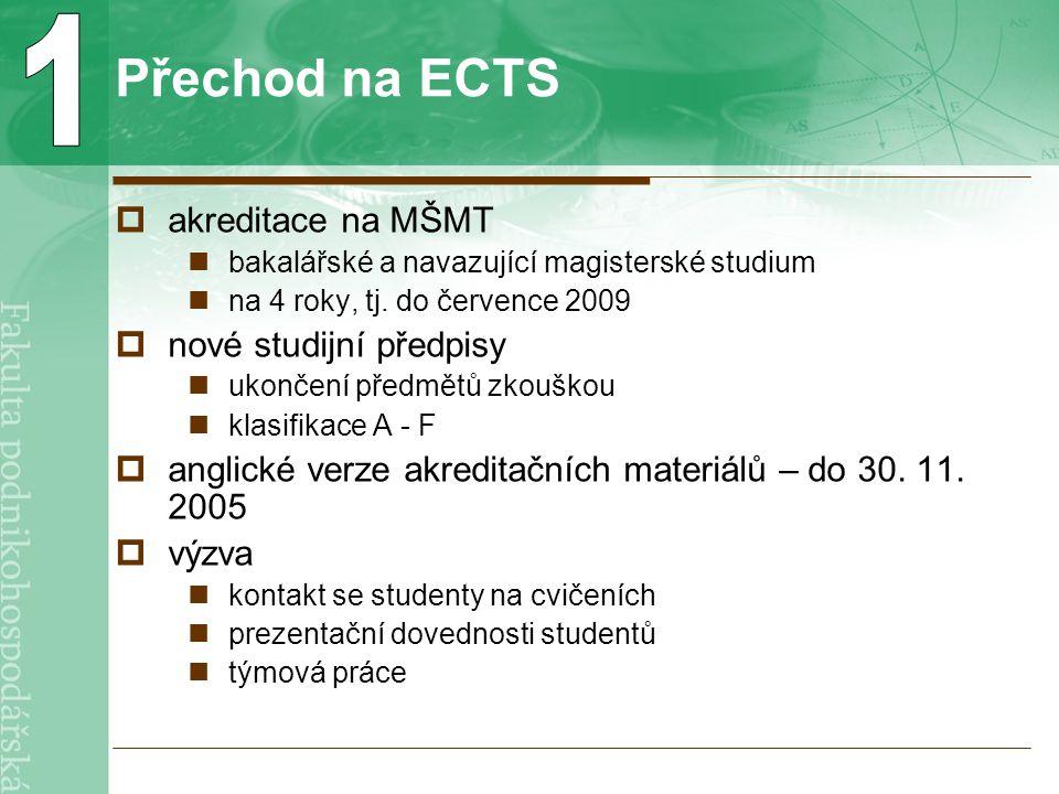 Přechod na ECTS  akreditace na MŠMT bakalářské a navazující magisterské studium na 4 roky, tj.