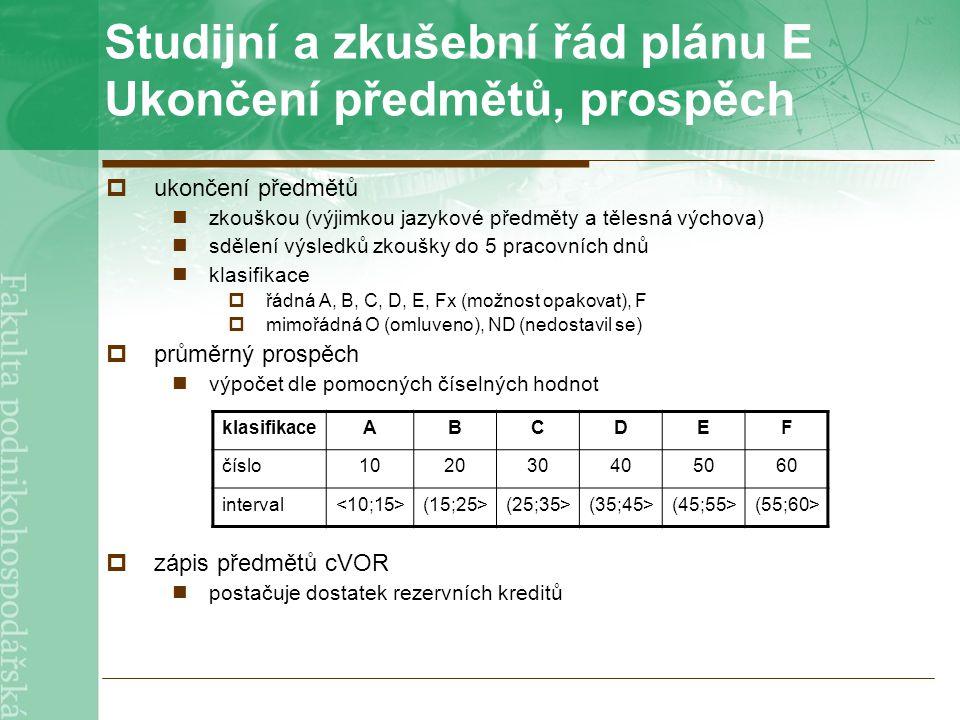Studijní a zkušební řád plánu E Ukončení předmětů, prospěch  ukončení předmětů zkouškou (výjimkou jazykové předměty a tělesná výchova) sdělení výsledků zkoušky do 5 pracovních dnů klasifikace  řádná A, B, C, D, E, Fx (možnost opakovat), F  mimořádná O (omluveno), ND (nedostavil se)  průměrný prospěch výpočet dle pomocných číselných hodnot  zápis předmětů cVOR postačuje dostatek rezervních kreditů klasifikaceABCDEF číslo102030405060 interval (15;25>(25;35>(35;45>(45;55>(55;60>