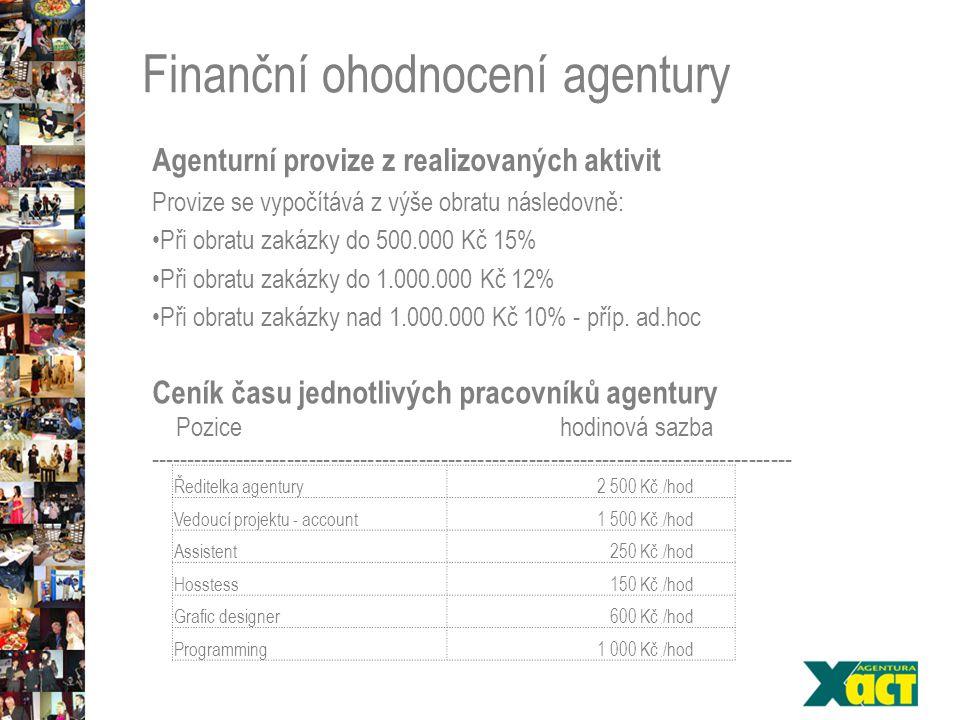 Finanční ohodnocení agentury Agenturní provize z realizovaných aktivit Provize se vypočítává z výše obratu následovně: Při obratu zakázky do 500.000 Kč 15% Při obratu zakázky do 1.000.000 Kč 12% Při obratu zakázky nad 1.000.000 Kč 10% - příp.
