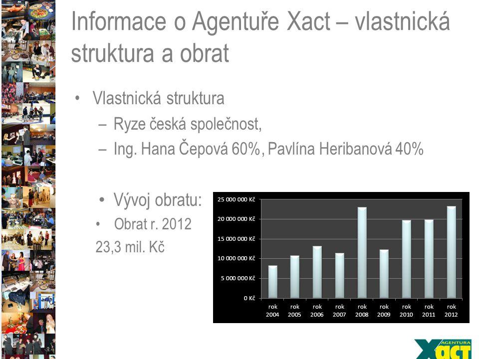 Informace o Agentuře Xact – vlastnická struktura a obrat Vlastnická struktura –Ryze česká společnost, –Ing.