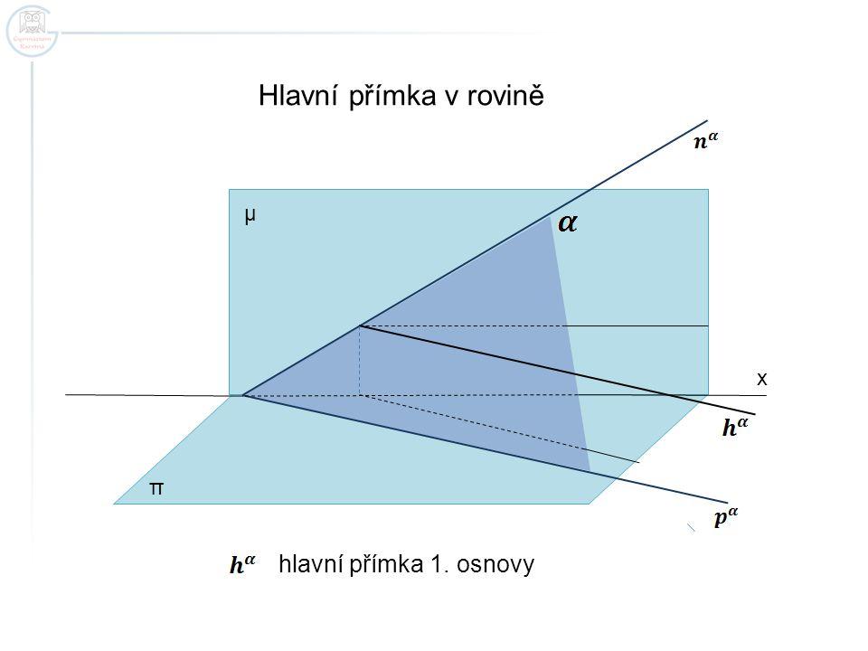 x Hlavní přímka v rovině π μ hlavní přímka 1. osnovy
