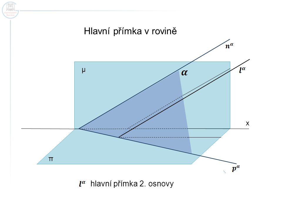x Hlavní přímka v rovině π μ hlavní přímka 2. osnovy
