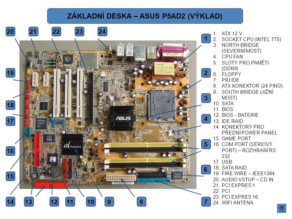 ZÁKLADNÍ DESKA – ASUS P5AD2 (CVIČENÍ 1) 1.ATX 12 V 2.WIFI ANTÉNA 3.FIRE WIRE – IEEE1394 4.PCI EXPRES 1 5.USB 6.GAME PORT 7.BIOS – BATERIE 8.IDE RAID 9.PCI EXPRES 16 10.SOCKET CPU (INTEL 775) 11.PCI 12.AUDIO VSTUP – CD IN 13.NORTH BRIDGE (SEVERNÍ MOST) 14.CPU FAN 15.FLOPPY 16.PRI IDE 17.SLOTY PRO PAMĚTI (DDRII) 18.SATA RAID 19.COM PORT (SÉRIOVÝ PORT) – ROZHRANÍ RS 232 20.KONEKTORY PRO PŘEDNÍ POWER PANEL 21.ATX KONEKTOR (24 PINŮ) 22.SOUTH BRIDGE (JIŽNÍ MOST) 23.SATA 24.BIOS
