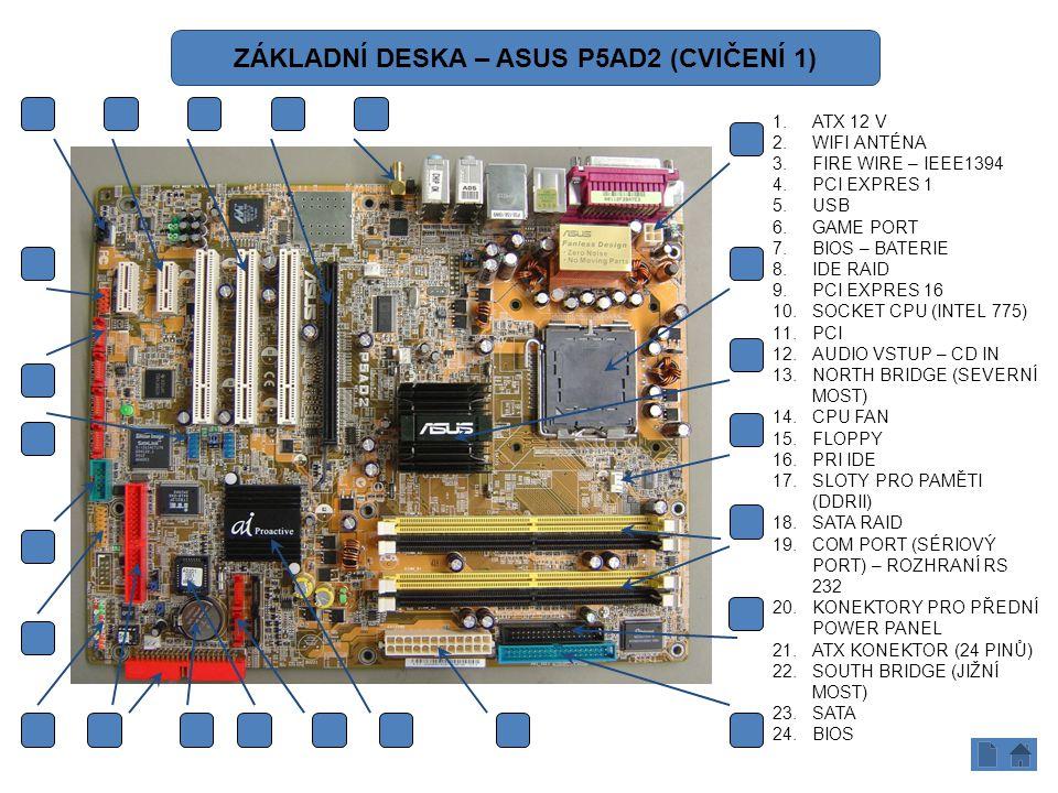 1.ATX 12 V 2.WIFI ANTÉNA 3.FIRE WIRE – IEEE1394 4.PCI EXPRES 1 5.USB 6.GAME PORT 7.BIOS – BATERIE 8.IDE RAID 9.PCI EXPRES 16 10.SOCKET CPU (INTEL 775) 11.PCI 12.AUDIO VSTUP – CD IN 13.NORTH BRIDGE (SEVERNÍ MOST) 14.CPU FAN 15.FLOPPY 16.PRI IDE 17.SLOTY PRO PAMĚTI (DDRII) 18.SATA RAID 19.COM PORT (SÉRIOVÝ PORT) – ROZHRANÍ RS 232 20.KONEKTORY PRO PŘEDNÍ POWER PANEL 21.ATX KONEKTOR (24 PINŮ) 22.SOUTH BRIDGE (JIŽNÍ MOST) 23.SATA 24.BIOS 1 10 13 14 17 15 16212223820 6 19 5 18 3 12 41192 247 ZÁKLADNÍ DESKA – ASUS P5AD2 (CVIČENÍ 1)
