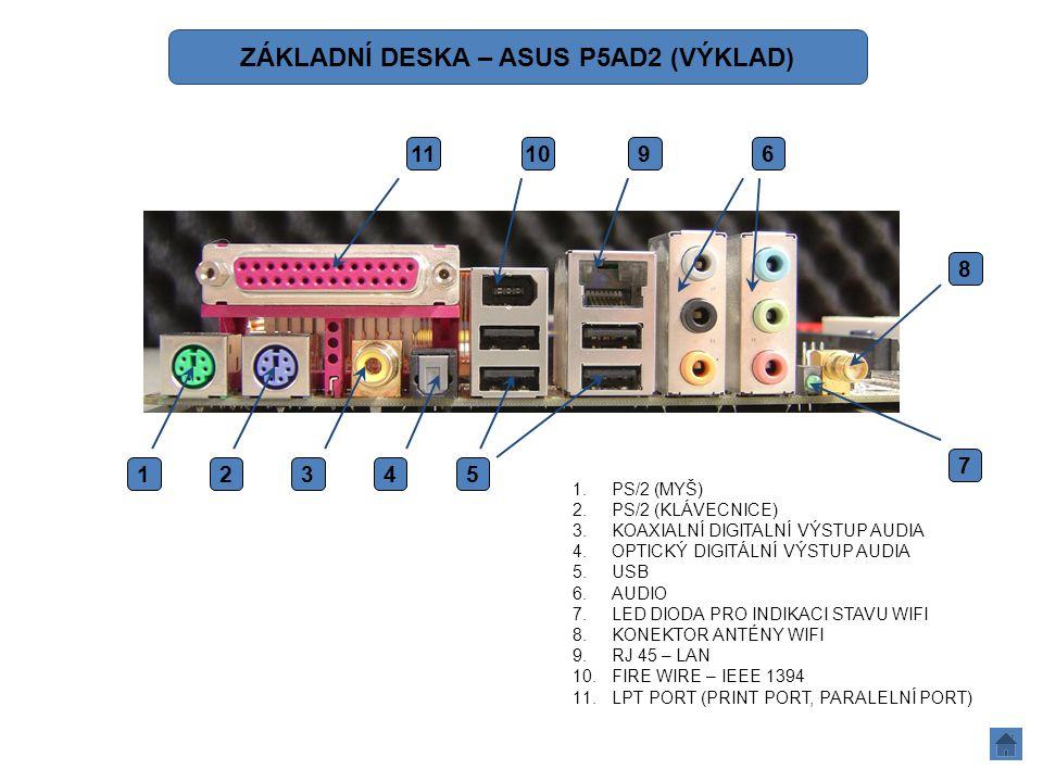ZÁKLADNÍ DESKA – ASUS P5AD2 (CVIČENÍ 1) 1.AUDIO 2.PS/2 (MYŠ) 3.KONEKTOR ANTÉNY WIFI 4.USB 5.LED DIODA PRO INDIKACI STAVU WIFI 6.PS/2 (KLÁVESNICE) 7.LPT PORT (PRINT PORT, PARALELNÍ PORT) 8.FIRE WIRE – IEEE 1394 9.RJ 45 – LAN 10.KOAXIALNÍ DIGITÁLNÍ VÝSTUP AUDIA 11.OPTICKÝ DIGITÁLNÍ VÝSTUP AUDIA
