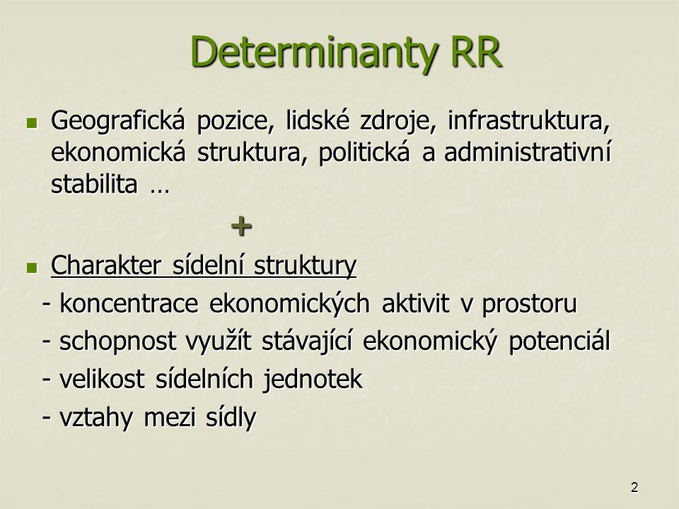 2 Determinanty RR Geografická pozice, lidské zdroje, infrastruktura, ekonomická struktura, politická a administrativní stabilita … Geografická pozice,