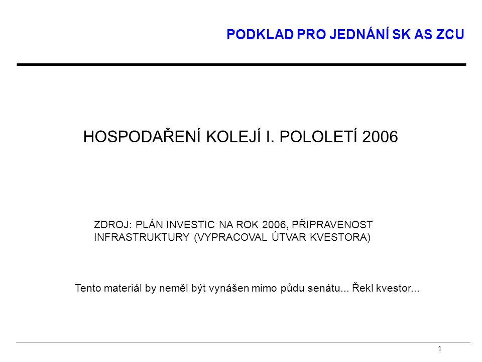 1 PODKLAD PRO JEDNÁNÍ SK AS ZCU HOSPODAŘENÍ KOLEJÍ I. POLOLETÍ 2006 ZDROJ: PLÁN INVESTIC NA ROK 2006, PŘIPRAVENOST INFRASTRUKTURY (VYPRACOVAL ÚTVAR KV