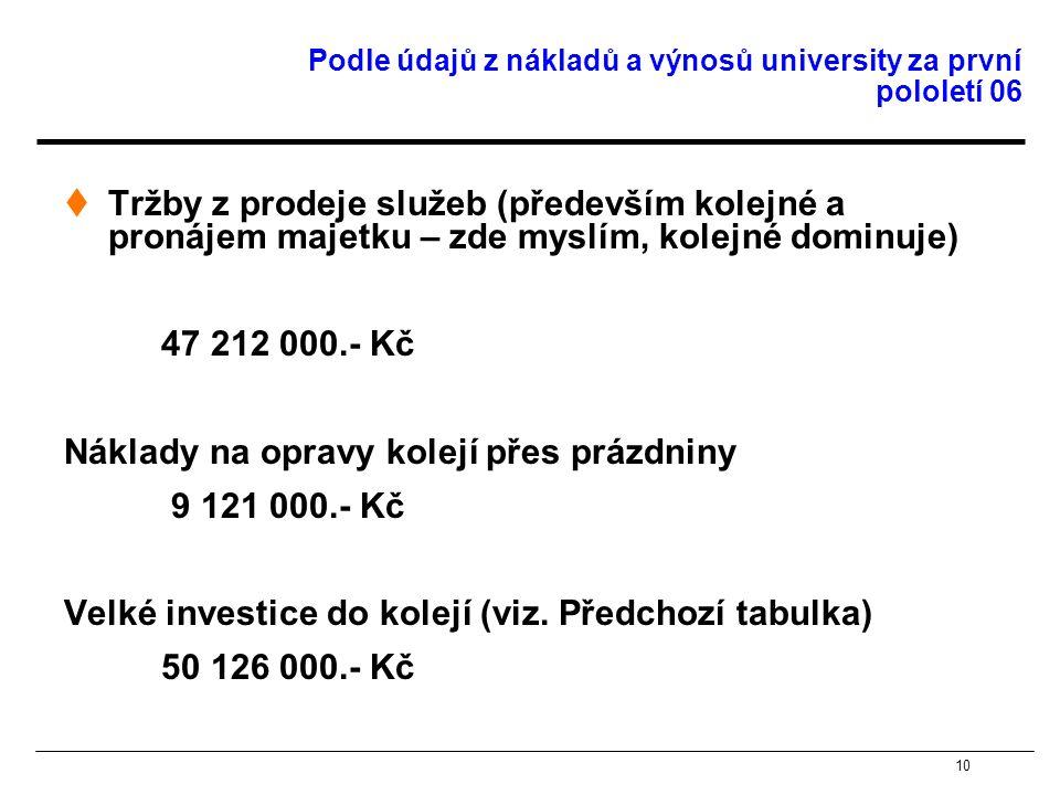 10 Podle údajů z nákladů a výnosů university za první pololetí 06  Tržby z prodeje služeb (především kolejné a pronájem majetku – zde myslím, kolejné