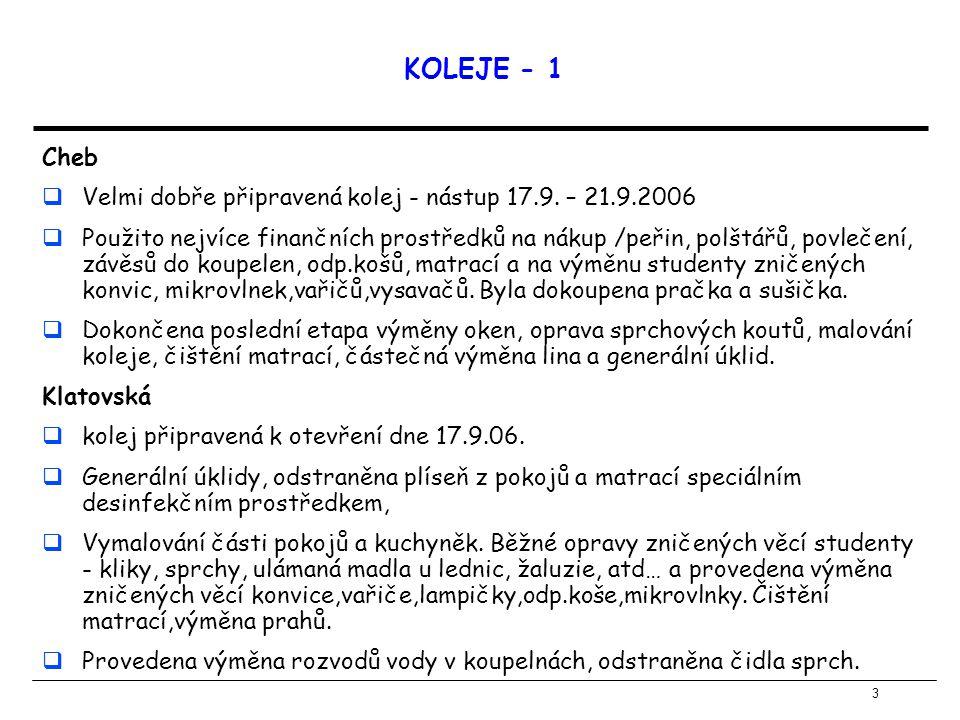 3 Cheb  Velmi dobře připravená kolej - nástup 17.9. – 21.9.2006  Použito nejvíce finančních prostředků na nákup /peřin, polštářů, povlečení, závěsů