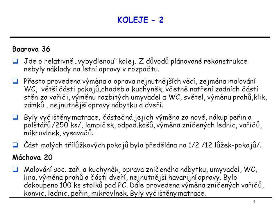 5 Máchova 14,16  Kolej velmi dobře připravena k otevření dne 4.9.06.