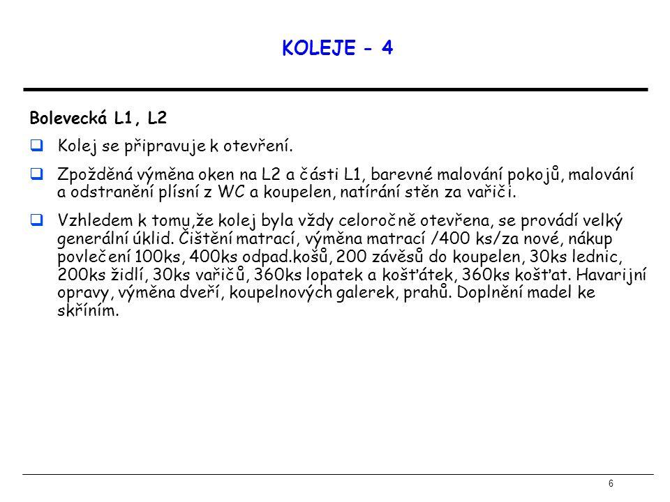 6 Bolevecká L1, L2  Kolej se připravuje k otevření.  Zpožděná výměna oken na L2 a části L1, barevné malování pokojů, malování a odstranění plísní z