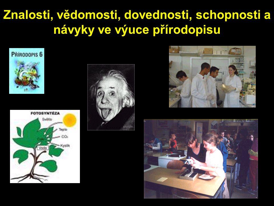 Znalosti, vědomosti, dovednosti, schopnosti a návyky ve výuce přírodopisu