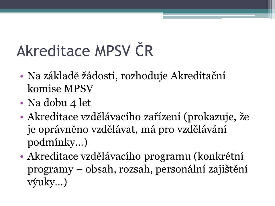 Akreditace MPSV ČR Na základě žádosti, rozhoduje Akreditační komise MPSV Na dobu 4 let Akreditace vzdělávacího zařízení (prokazuje, že je oprávněno vz