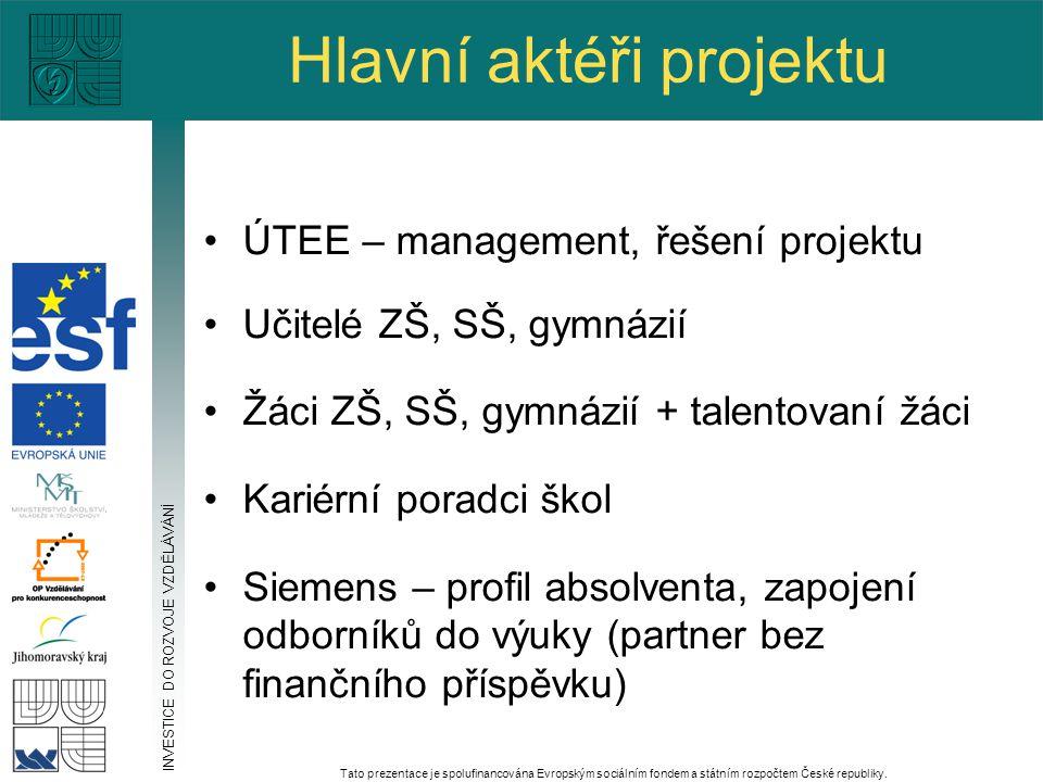 Hlavní aktéři projektu ÚTEE – management, řešení projektu Učitelé ZŠ, SŠ, gymnázií Žáci ZŠ, SŠ, gymnázií + talentovaní žáci Kariérní poradci škol Siem