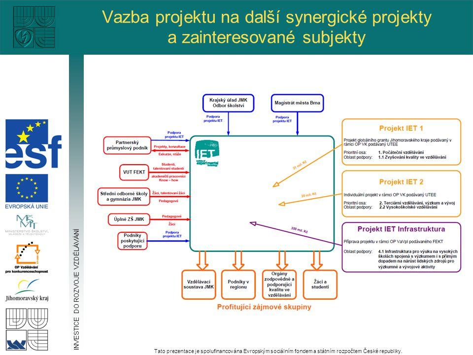 Vazba projektu na další synergické projekty a zainteresované subjekty INVESTICE DO ROZVOJE VZDĚLÁVÁNÍ Tato prezentace je spolufinancována Evropským sociálním fondem a státním rozpočtem České republiky.