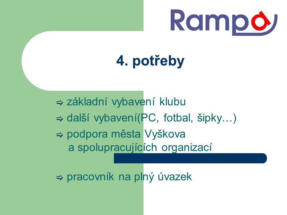  základní vybavení klubu  další vybavení(PC, fotbal, šipky…)  podpora města Vyškova a spolupracujících organizací  pracovník na plný úvazek 4.