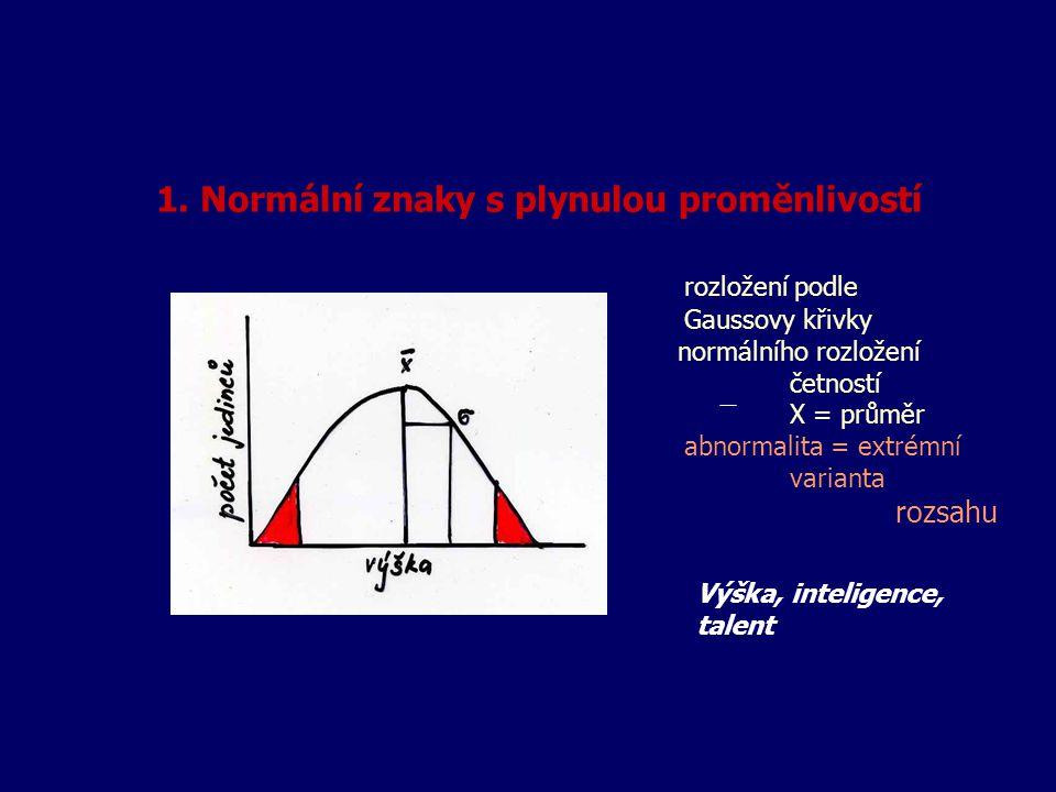 1. Normální znaky s plynulou proměnlivostí rozložení podle Gaussovy křivky normálního rozložení četností X = průměr abnormalita = extrémní varianta no