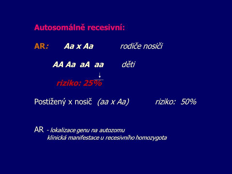 Rodokmen (AR): výskyt choroby u sourozenců Výskyt není závislý na pohlaví Zdraví rodiče (heterozygoti) mají nemocné děti Výskyt choroby častější u příbuzenských sňatků
