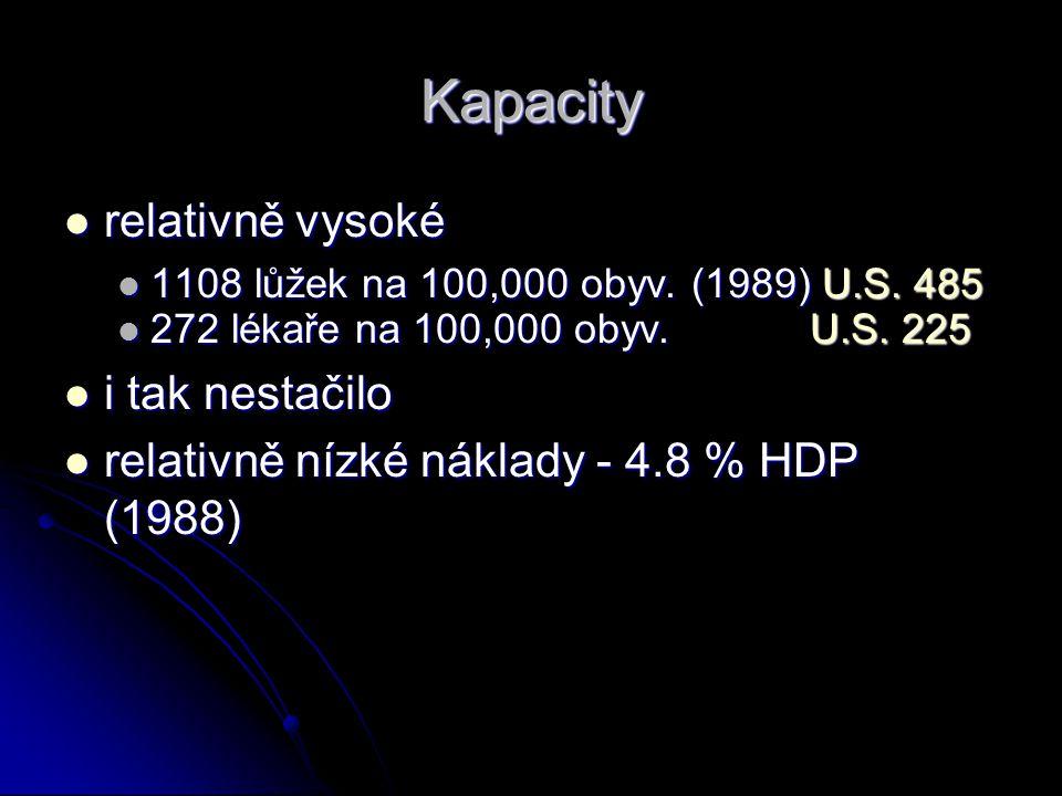 KapacityKapacity relativně vysoké relativně vysoké 1108 lůžek na 100,000 obyv.