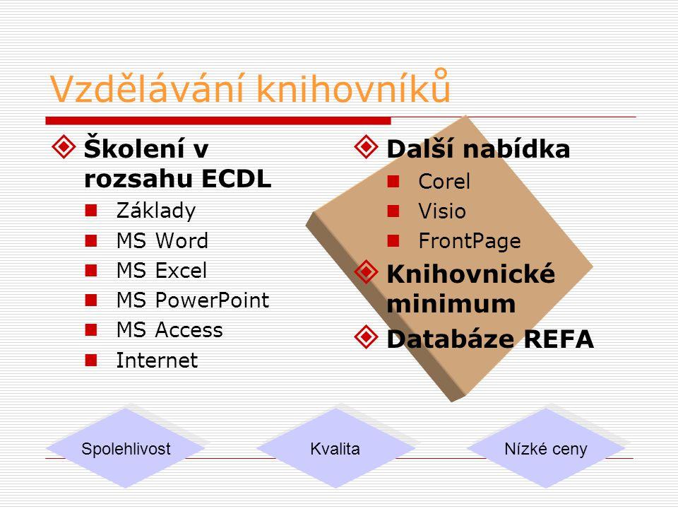 Vzdělávání knihovníků  Školení v rozsahu ECDL Základy MS Word MS Excel MS PowerPoint MS Access Internet  Další nabídka Corel Visio FrontPage  Kniho