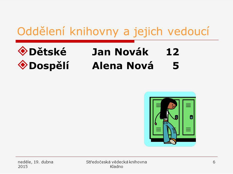 neděle, 19. dubna 2015 Středočeská vědecká knihovna Kladno 6 Oddělení knihovny a jejich vedoucí  DětskéJan Novák12  DospělíAlena Nová5