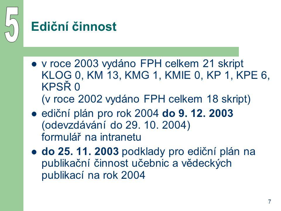 7 Ediční činnost v roce 2003 vydáno FPH celkem 21 skript KLOG 0, KM 13, KMG 1, KMIE 0, KP 1, KPE 6, KPSŘ 0 (v roce 2002 vydáno FPH celkem 18 skript) e