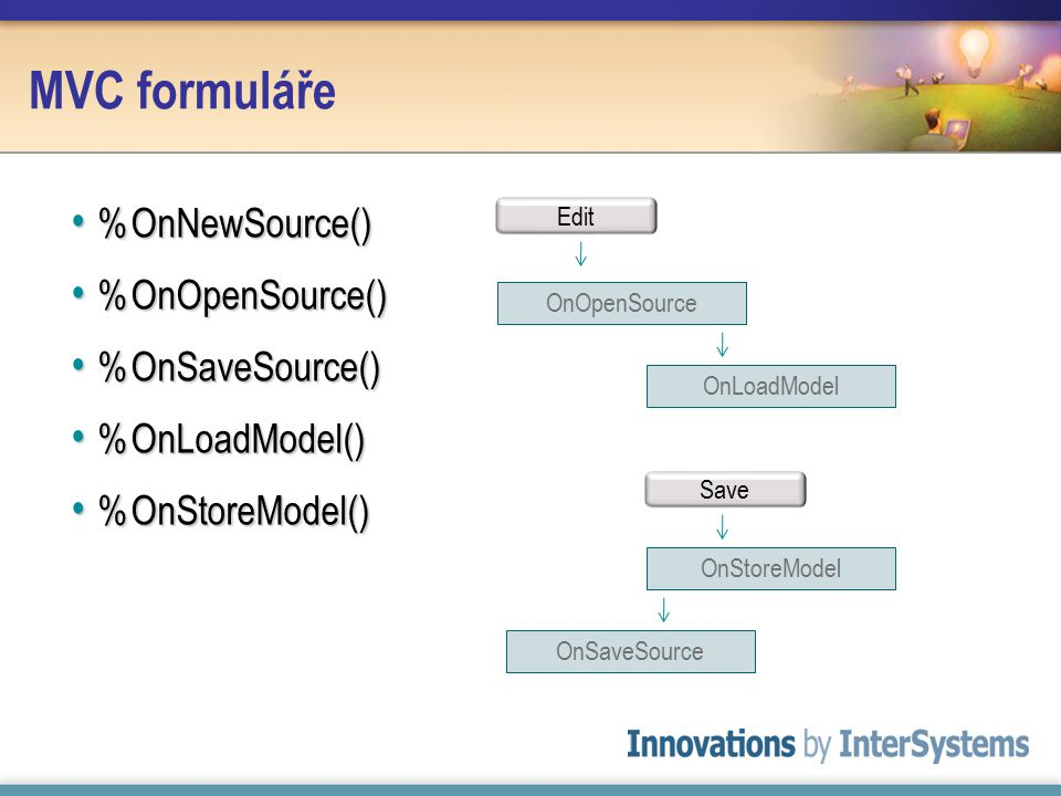 MVC formuláře %OnNewSource() %OnNewSource() %OnOpenSource() %OnOpenSource() %OnSaveSource() %OnSaveSource() %OnLoadModel() %OnLoadModel() %OnStoreModel() %OnStoreModel() OnNewSourceOnOpenSource OnLoadModel OnStoreModel OnSaveSource Save Edit