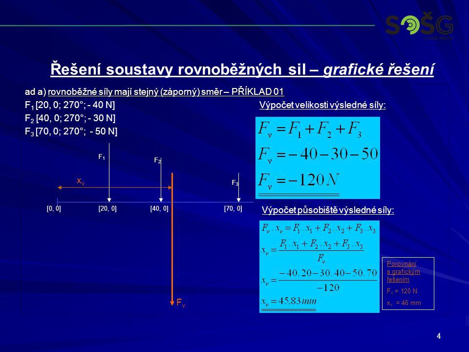 4 ad a) rovnoběžné síly mají stejný (záporný) směr – PŘÍKLAD 01 F 1 [20, 0; 270°; - 40 N]Výpočet velikosti výsledné síly: F 2 [40, 0; 270°; - 30 N] F