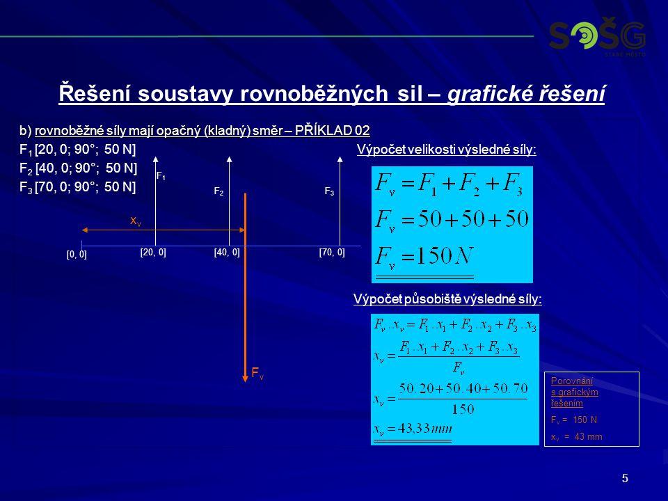 5 b) rovnoběžné síly mají opačný (kladný) směr – PŘÍKLAD 02 F 1 [20, 0; 90°; 50 N] Výpočet velikosti výsledné síly: F 2 [40, 0; 90°; 50 N] F 3 [70, 0;