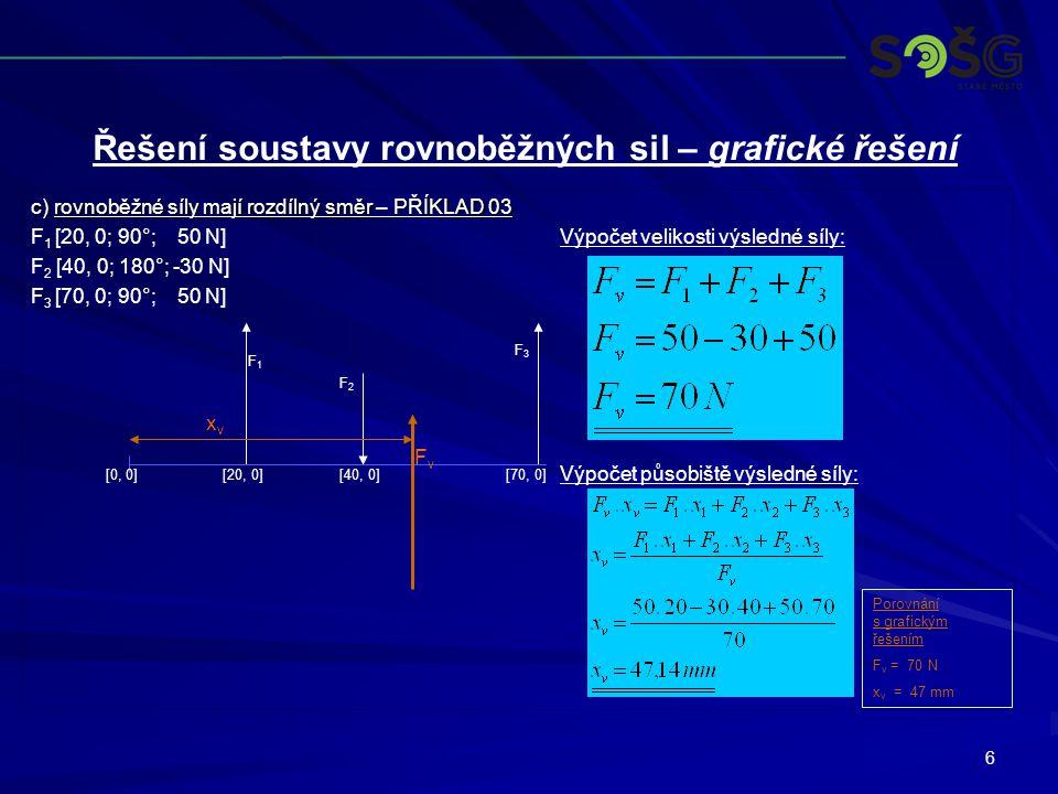 6 c) rovnoběžné síly mají rozdílný směr – PŘÍKLAD 03 F 1 [20, 0; 90°; 50 N]Výpočet velikosti výsledné síly: F 2 [40, 0; 180°; -30 N] F 3 [70, 0; 90°;
