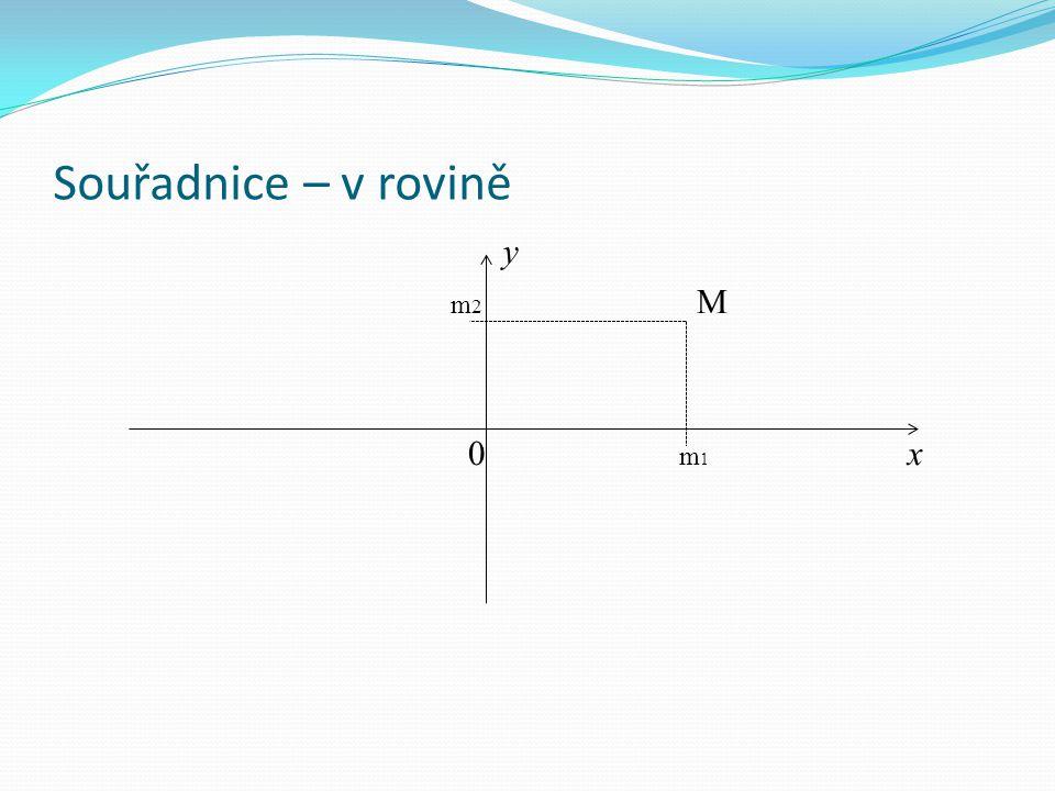 Souřadnice – v rovině Př: V kartézské soustavě souřadnic vyznačte body: A[3, 1], B[-2, -1], C[1, 0] y A 1 C -2 -101 2 3 x B