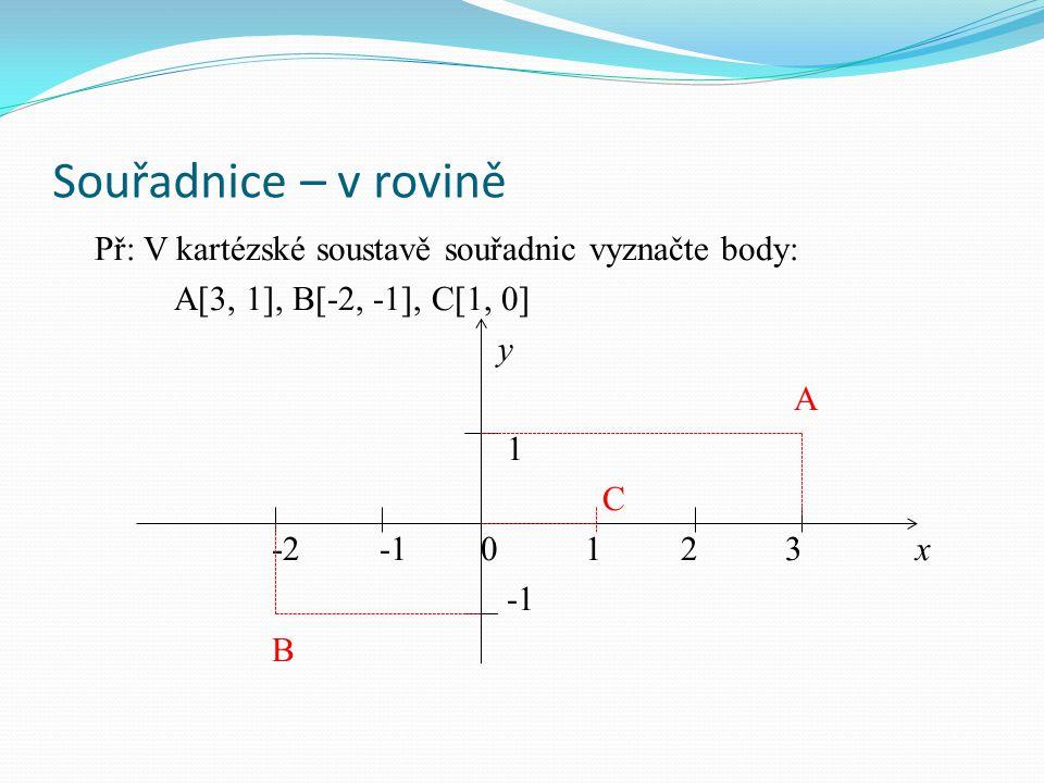 Souřadnice – v prostoru Kartézská soustava souřadnic v prostoru tři přímky (osy) x, y, z v prostoru, pro které platí, že každé dvě z nich jsou navzájem kolmé průsečíkem všech tří přímek je bod O, který odpovídá na všech osách reálnému číslu 0 označujeme Oxyz bod O je počátek kartézské soustavy souřadnic přímky x, y, z jsou souřadnicové osy roviny určené vždy dvojicí souřadnicových os se nazývají souřadnicové roviny