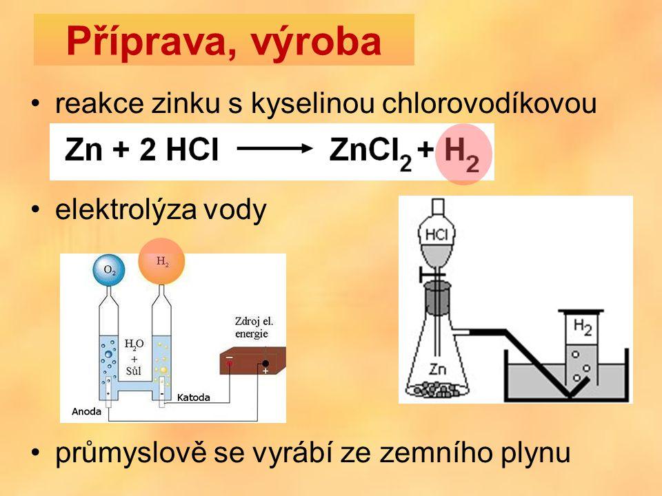 reakce zinku s kyselinou chlorovodíkovou elektrolýza vody průmyslově se vyrábí ze zemního plynu Příprava, výroba